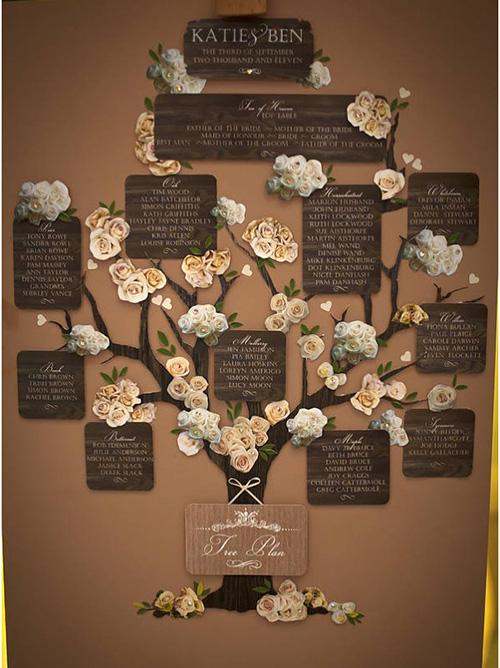 kartochki-rassadki7 7 идей для карточек рассадки гостей на свадьбе.