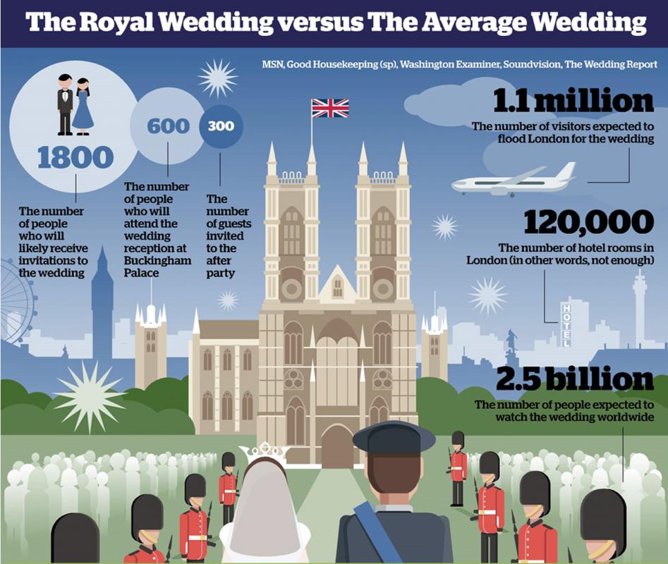 info-grafika-svadebnaya Свадебная инфографика уникальное решение того, как можно ярко и интересно оформить различные памятки для гостей