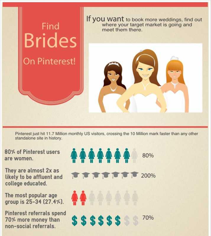 infografika-svadebnaya Свадебная инфографика уникальное решение того, как можно ярко и интересно оформить различные памятки для гостей
