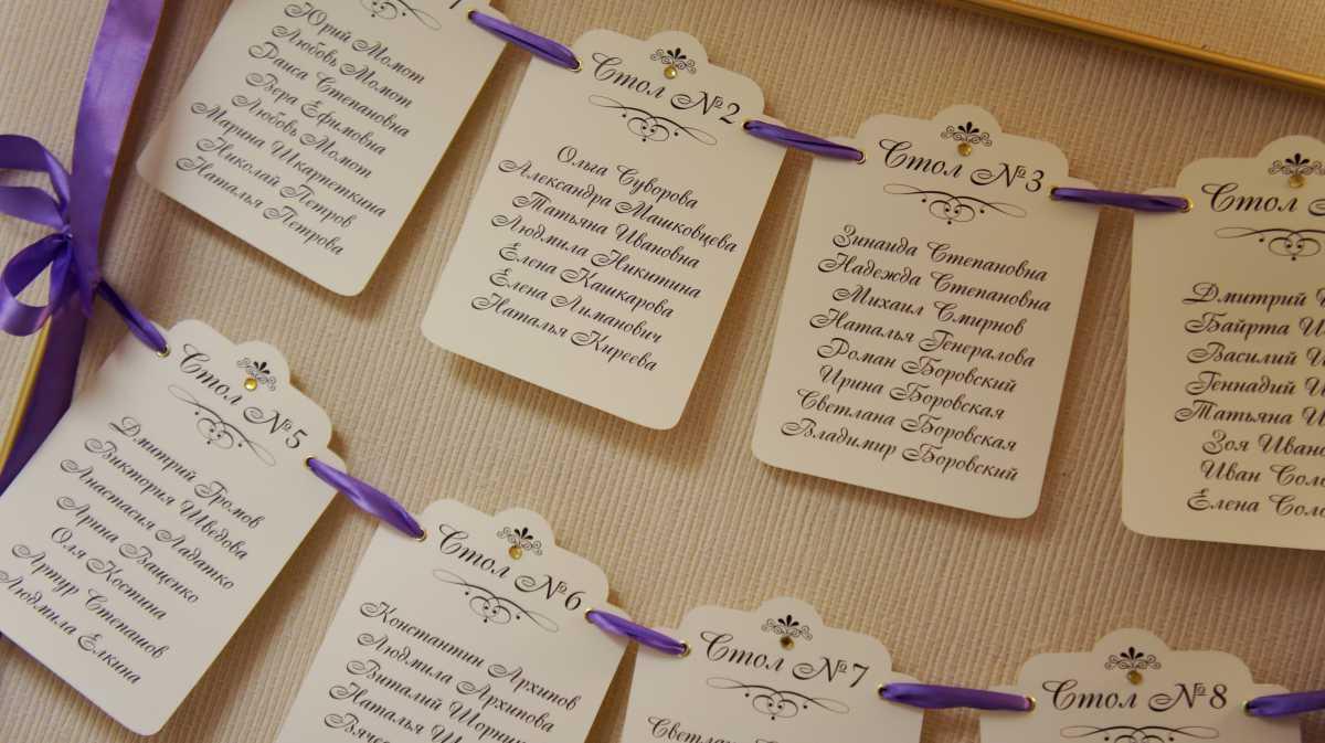 Фотосессия на свадьбу в якутске проектором воплотит