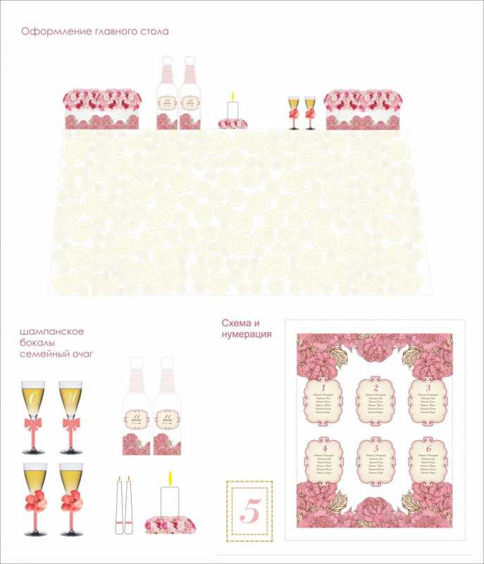 svadebnyj-eskiz-svadby-2 Нужен ли эскиз свадебного оформления при заказе оформления зала в дизайнерском агентстве